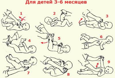 Массаж ребенку 3 месяца
